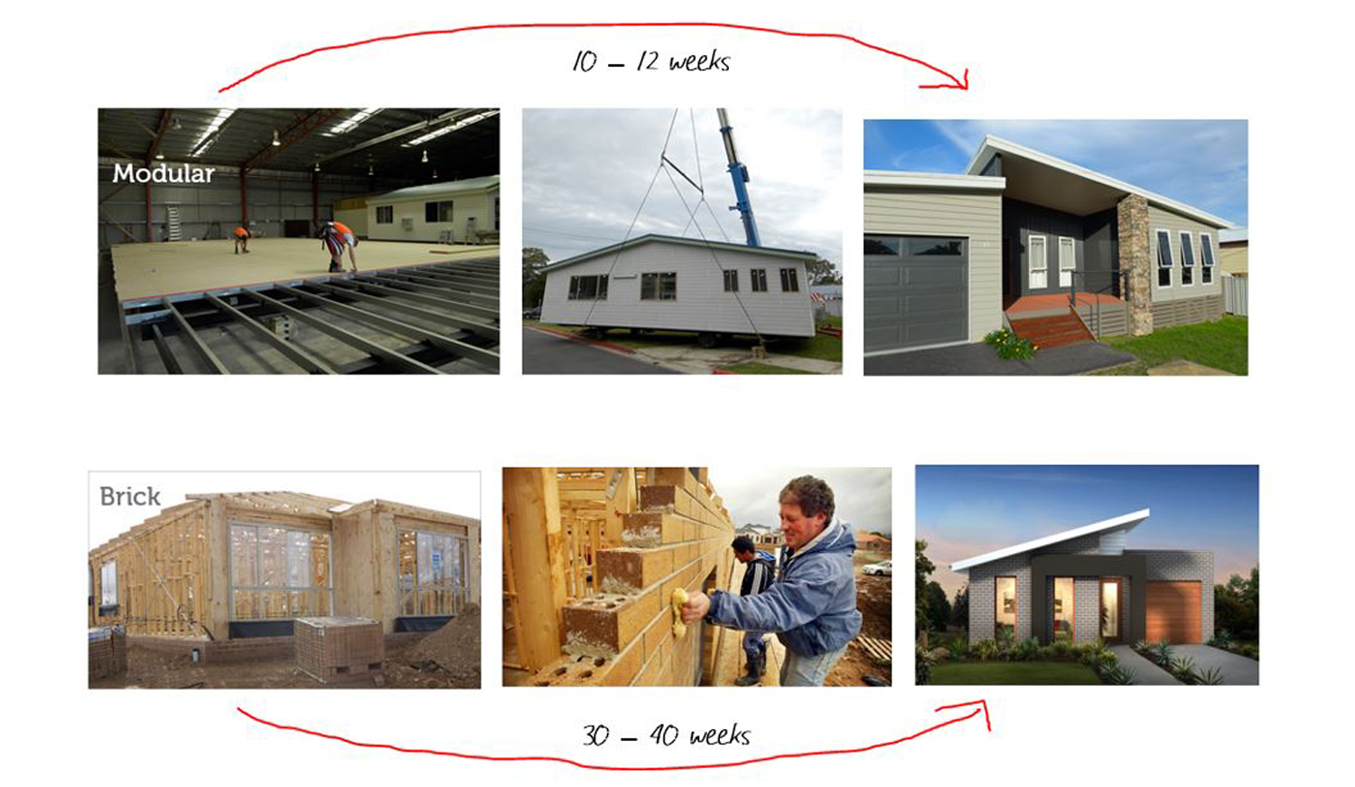 Modular building solutions an alternative to traditional Home building process