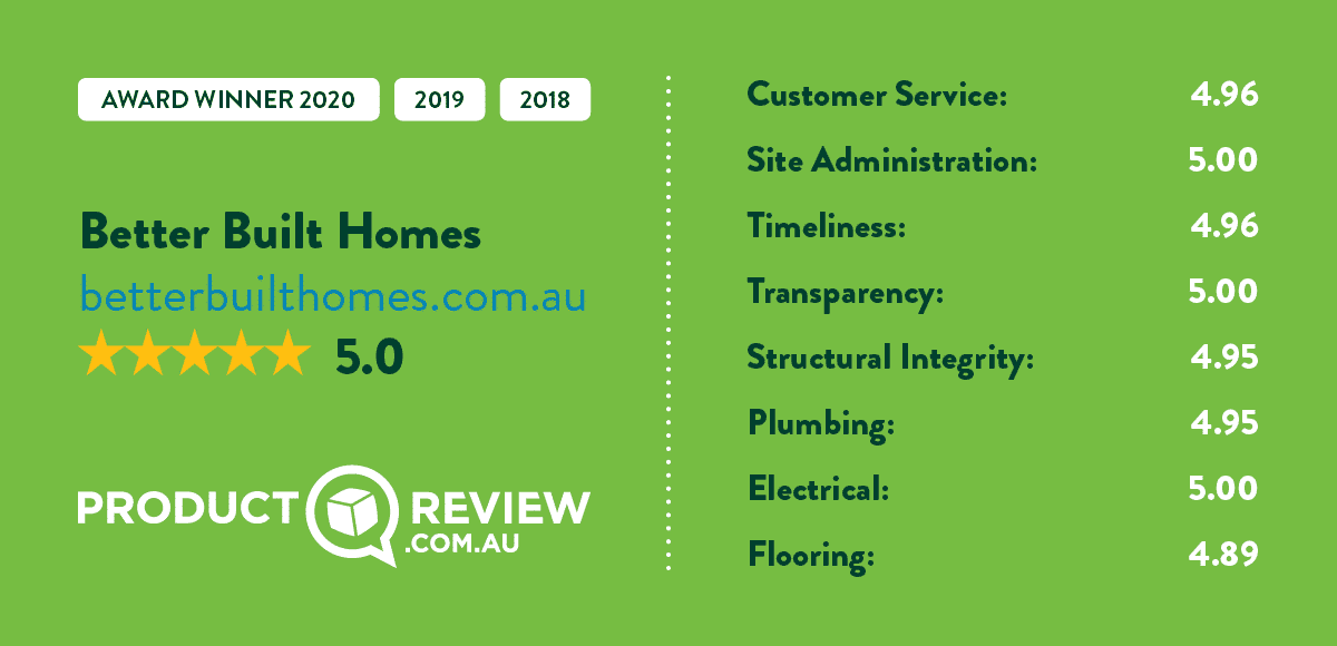 This Builder has been voted best in Sydney & NSW three years running